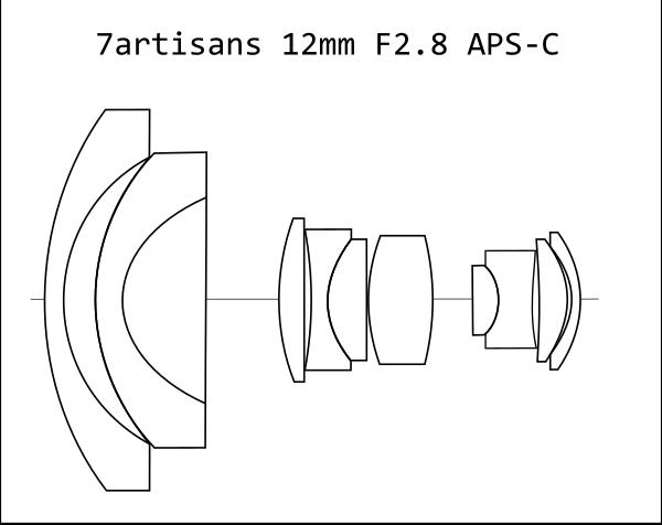 Disassembly – 7artisans 12mm F2.8 lens