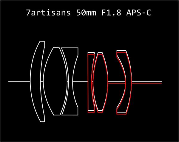 7artisans_50mm_F1.8_vector_02